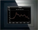 Siemens Touch-Panel UP 588/13 5WG1588-2AB13